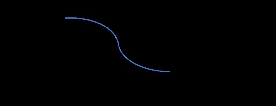 La relación entre la fuerza y velocidad en las acciones concéntricas y excéntricas